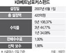 [펀드줌인-KB베트남포커스]고성장 베트남 시장 투자...5년 수익률 108%