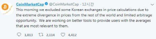 '김치 프리미엄' 이유로 국제 가상화폐 시세서 제외된 韓