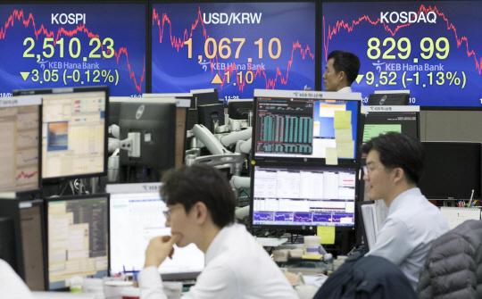 [환율시황] 원달러환율 올해 첫 1,070원대 회복