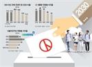 [3대 이슈 지방선거 뒤흔드나] 가상화폐 '벌집' 쑤신 정부...文 핵심지지층 2030 불만 폭주