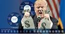 [글로벌What-美가 휘두르는 칼 '지원금'] 원조금을 협상 판돈으로…트럼프의 잔인한 갑질