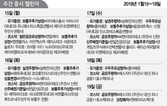 [증시캘린더]'올 상장 1호' 씨앤지하이테크 16~17일 공모청약