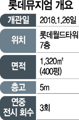 [라이프&] 미술·음악 품은 '서울 랜드마크'... 소비 1번지가 문화 천국으로