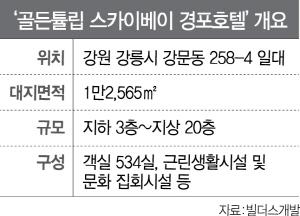 [디벨로퍼, 그들이 바꾼 도시]'천혜자연 품은 한국판 마리나베이샌즈…호텔이 관광상품 될 것'