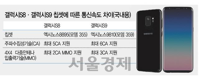 'LTE 기가시대' 여는 갤S9