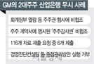 [철수수순 밟는 GM] 한국GM, 2대주주 산은에도 자료 미공개...벌써 '실사 무용론' 고개