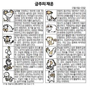 금주의 재운[2월 19일~23일]