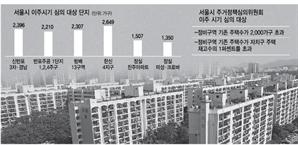 [서울시 이주조정카드 만지작]강남 재건축 '이주 대란'까지 덮치나