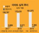 """[스톡인사이드] 온라인·트레이더스 실적 호전…""""이마트 GO"""""""