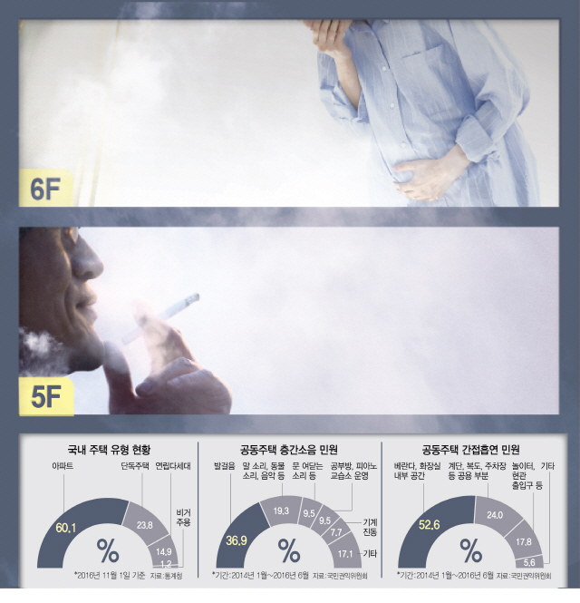 [예의를 지킵시다]임산부 '아래층 흡연 항의'하자…'내 집서 피는데 왜 따지느냐'