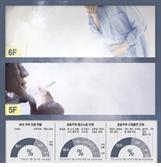 """[예의를 지킵시다]임산부 '아래층 흡연 항의'하자…""""내 집서 피는데 왜 따지느냐"""""""