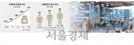 [韓美금리 10년만에 역전]대출금리 0.5%P오르면 빚 4.7조, 고위험 8,000가구 늘어