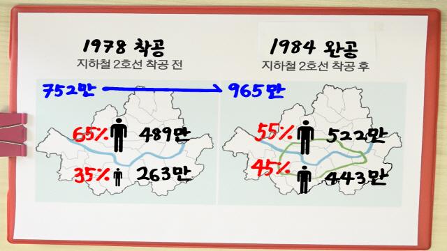 [영상]강남은 어떻게 '강남'이 됐을까? '50년 역사를 한눈에'