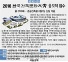 [알립니다] 2018 한국건축문화대상 응모작 접수