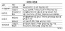 [이번주 추천주] 실적시즌 본격화...삼성전기·호텔신라 주목
