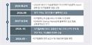 검토·연구·전담팀 신설... 한국은행 암호화폐 발행 어디까지 왔나?