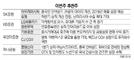 [이번주 추천주] 중국인 인바운드 여행 늘어 아모레퍼시픽·호텔신라 등 유망