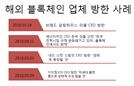 국내 제조업체는 탈한국 vs. 글로벌 블록체인 기업은 한국으로… 기회 살려야