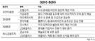 [이번주 추천주] 변동성 확대에 아모레퍼시픽 등 中테마주 주목