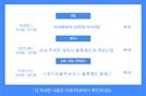 [블록체인이벤트]5월5주차…30일 과기부 주최 테크비즈 컨퍼런스 등