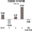 되살아나는 북미정상회담...남북경협주 변동성 커진다