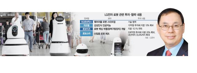 조성진 '5G시대 핵심은 로봇…투자·인재육성 아끼지 않겠다'