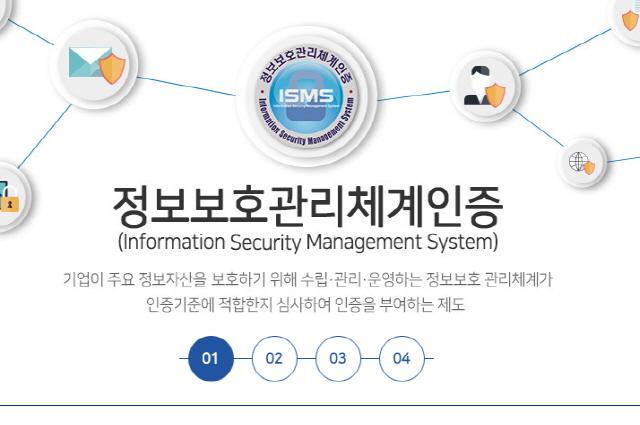 [코인레일 해킹사태②]만연한 보안불감증…대형 거래소도 정부 권고 '모르쇠'
