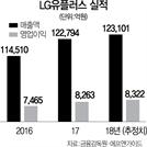 [스타즈IR] LG유플러스, 유무선 동반 성장...5G서비스 준비 순조