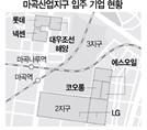 """""""마곡산단 마지막 땅 잡자"""" 뜨거운 입주 경쟁"""