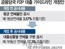 당국, P2P '연체율 분식' 막는다