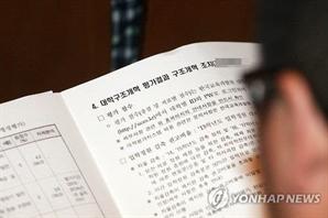 '대학 살생부' 대학기본역량진단, 예비 자율개선대학 207곳 선정