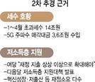 """[고민 커진 예산당국]與 """"재정지출 확 늘려라""""에 2차 추경설 솔솔"""
