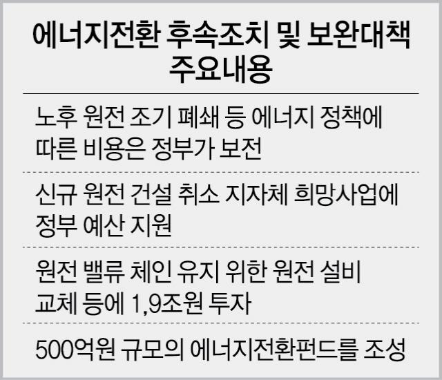 [뒷북경제] 탈원전, 끊이지 않는 잡음…1년 동안 시끌시끌