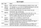 [이번주 추천주] 영업익 개선 호텔신라·농심 등 주목