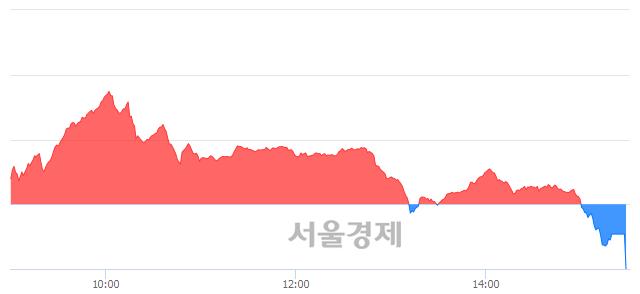 [마감 시황] 개인의 '팔자' 기조.. 코스닥 826.69(▼4.71, -0.57%) 하락 마감