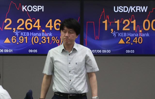 미·중 관세발효 D-DAY…원/달러 환율 상승 출발