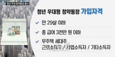 '최고 3.3% 금리' 청년 우대형 청약통장, 신청 방법은?