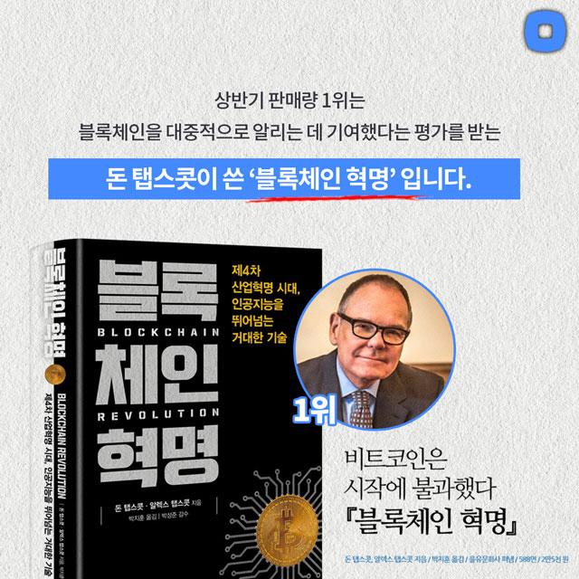 [카드뉴스]비트코인 값이 오르면 블록체인 책도 많이 팔린다?!