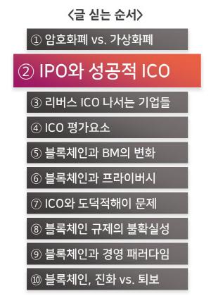 [디센터 아카데미]②IPO와 다른 ICO가 성공하려면