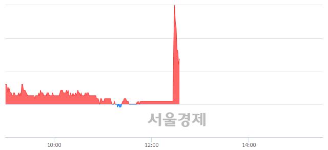 유JB금융지주, 매수잔량 374% 급증