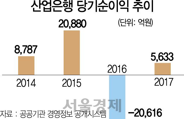 이동걸 '예적금 확대' 발언에 '강만수 시대' 회귀하나 촉각