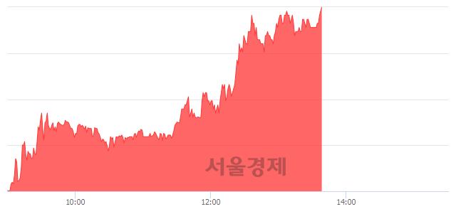 유계양전기우, 상한가 진입.. +29.67% ↑