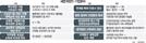 [세법개정안-기업 부문] 신성장기술 설비 감가상각 기간 절반 단축