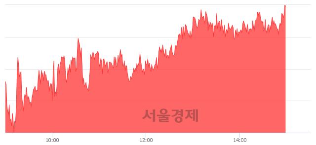 오후 3:00 현재 코스피는 48:52으로 매수우위, 매도강세 업종은 통신업(1.87%↑)