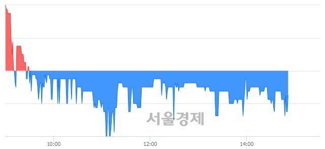 코현성바이탈, 매도잔량 342% 급증