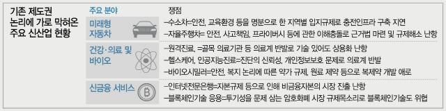 [인터넷銀 은산분리 족쇄 푼다]'신사업 막는 한국판 붉은깃발 없앨 것'…靑, 反기업정서 지울까