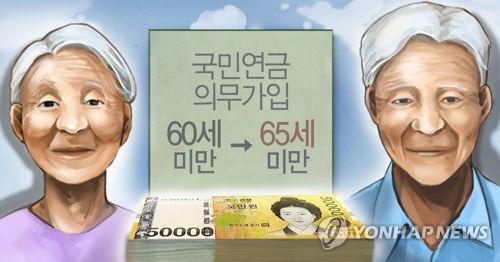 국민연금 수령 65→68세 추진, '연금만 내다 죽으란 소린가'  국민청원 봇물