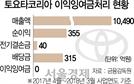 韓은 토요타 현금 자판기?  이익 전부 日서 '배당잔치'