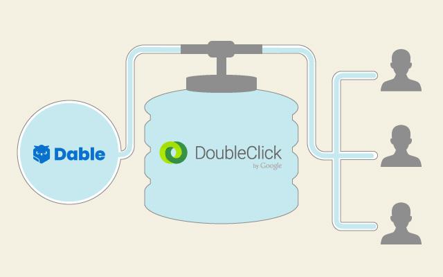 네이티브애드 플랫폼 데이블, 구글 제3자 광고게재 인증 획득
