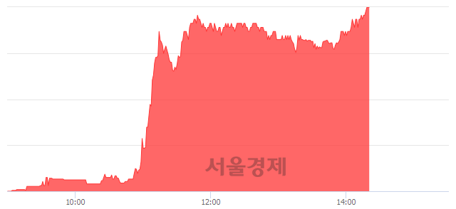 코녹십자엠에스, 상한가 진입.. +29.98% ↑
